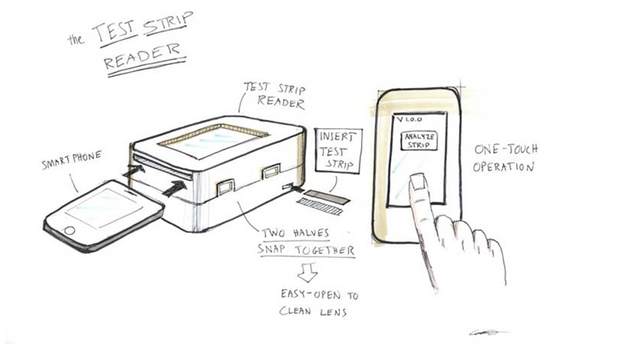 An early concept sketch for a potential handheld reader.