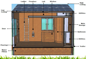 Interior Sketch Of Northwesternu0027s Tiny House